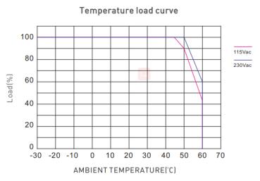 """""""temperature"""